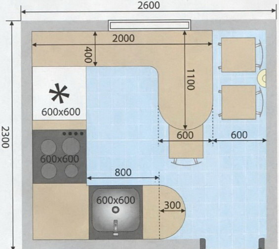 Дизайн кухни 6 м хрущевка