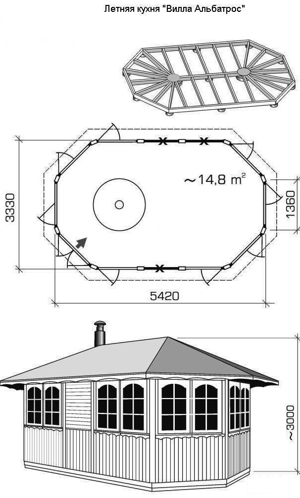 Схема летней кухни
