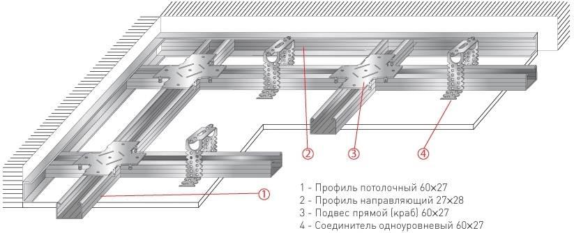Схема конструкции из гипсокартона