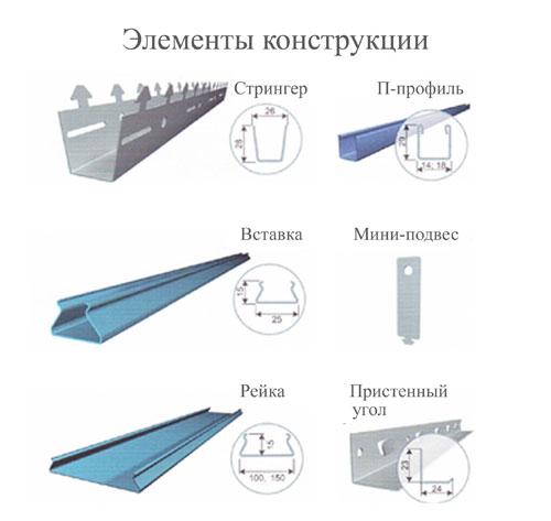 Элементы конструкции реечного