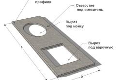 Примерная схема столешницы