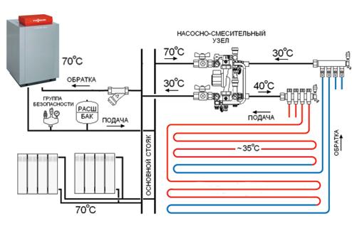Схема подключения водяного