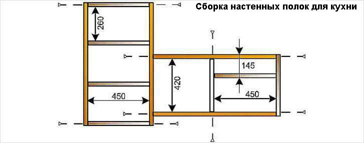 Схема сборки настенных полок