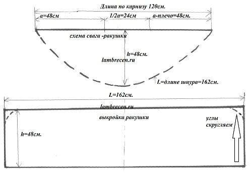 Схема выкройки свага-ракушки