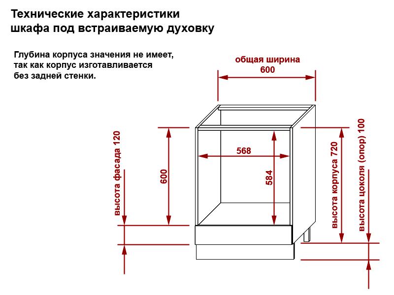 Схема шкафа под встраиваемую