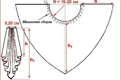 Выкройка среднего ламбрекена