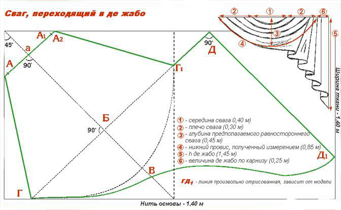 Схема свага, переходящего в де