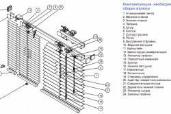 Схема сборки горизонтальных жалюзи