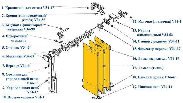 Алюминиевые раздвижные лоджии