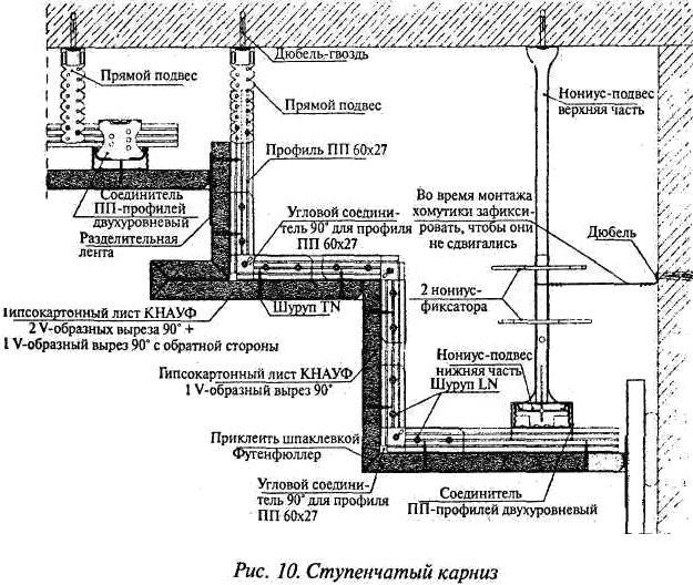 Устройство подвесного потолка