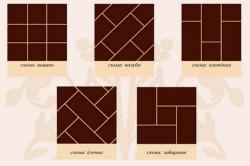 Как правильно выбрать напольную плитку