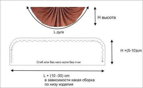 Схема ламбрекены фото