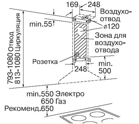 Схема установки вытяжки в