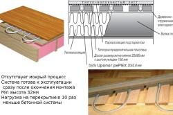 Принцип устройства деревянного теплого пола с покрытием паркетная доска