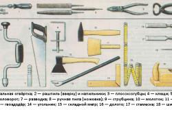 Инструменты для изготовления кухонной мебели