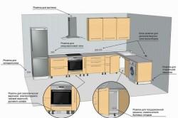 Расположение электрики на кухне