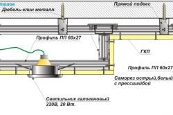 Схема подвесного потолка из гипсокартона.