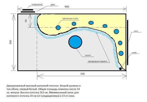 Схема двухуровневого матового натяжного потолка