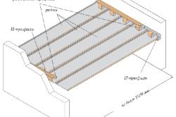 Схема фиксации закрытого реечного потолка