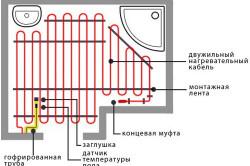 Схема монтажа электрического теплого полаСхема монтажа электрического теплого пола
