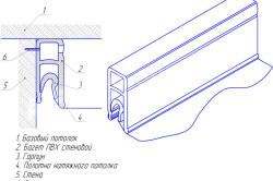 Схема монтажа каркаса потолка