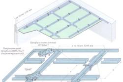 Схема одноуровневого потолка