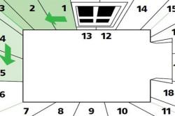 Схема порядка поклейки флизелиновых обоев