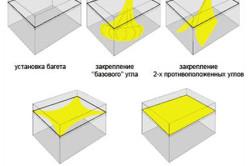 Схема последовательности монтажа натяжного потолка