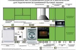 Схема размещения розеток и выключателей для бытовой техники