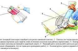 Схема резки плитки