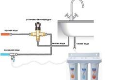 Схема сборки и подключения термостатического смесителя