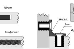 Схема стыковок горизонтальных и вертикальных заготовок из фанеры