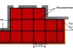 Схема укладки кафельной плитки на пол