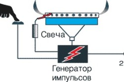 Схема устройства электроподжига