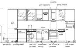 Схема встраиваемой техники для кухни