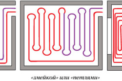 Схема укладки труб для теплого пола.