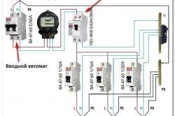 Инструкция электроплиты