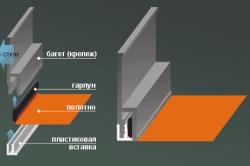 Схема крепления натяжного потолка при помощи гарпуна