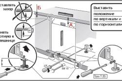 Схема установки фасада на дверцу посудомоечной машинки