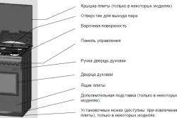 Схема конструкции газовой плиты.