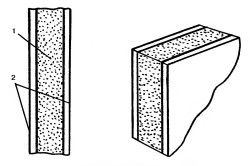 Состав гипсокартонной панели