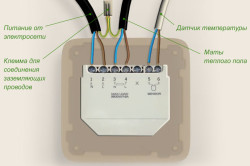 Подключение терморегулятора инфракрасного пленочного теплого пола