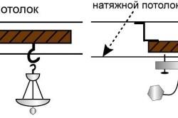 Схема крепления люстры на натяжной потолок