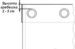 Установка люверсов на шторы в домашних условиях: вид спереди