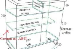 Чертеж кухонного шкафчика с задней стенкой из ДВП