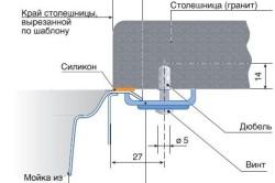 Подробная схема монтажа мойки в столешницу