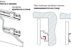 Схема крепления панелей при помощи алюминиевого профиля