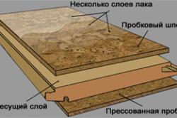 Схема устройства плавающего пробкового пола