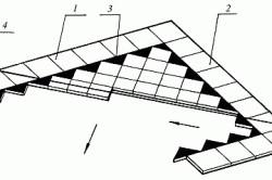Порядок укладки кафеля при диагональной раскладке