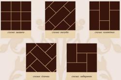 Способы укладки керамической плитки.